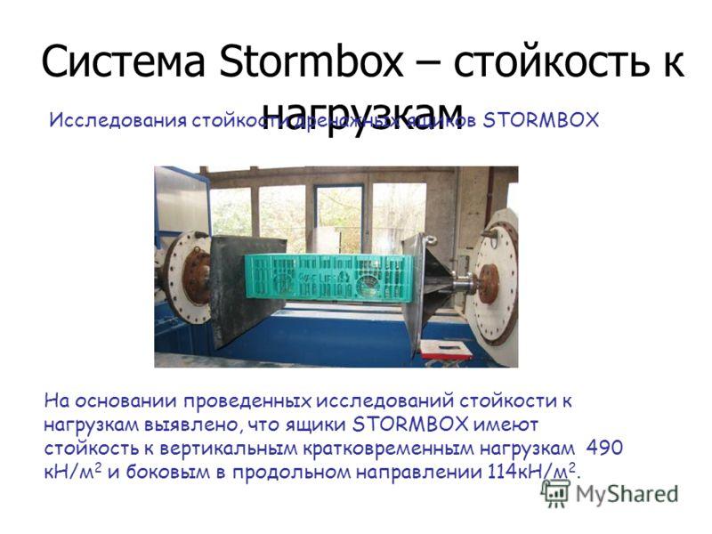 Система Stormbox – стойкость к нагрузкам Исследования стойкости дренажных ящиков STORMBOX На основании проведенных исследований стойкости к нагрузкам выявлено, что ящики STORMBOX имеют стойкость к вертикальным кратковременным нагрузкам 490 кН/м 2 и б