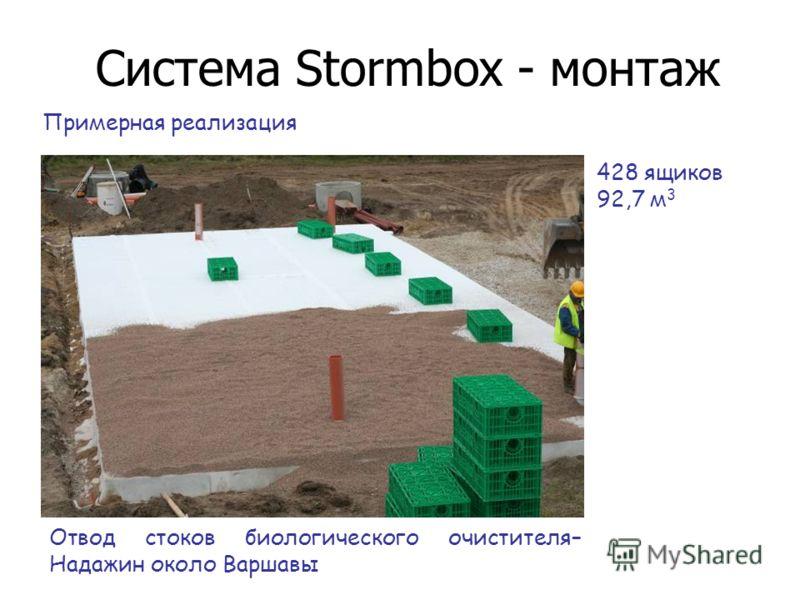 Примерная реализация Отвод стоков биологического очистителя– Надажин около Варшавы 428 ящиков 92,7 м 3
