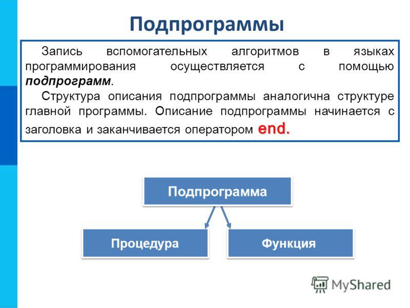 Подпрограммы Запись вспомогательных алгоритмов в языках программирования осуществляется с помощью подпрограмм. end. Структура описания подпрограммы аналогична структуре главной программы. Описание подпрограммы начинается с заголовка и заканчивается о