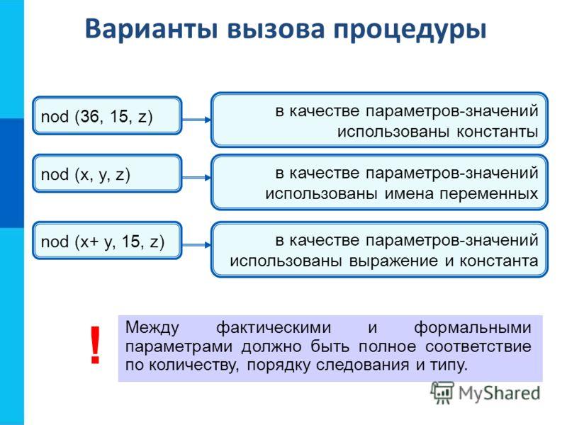 Варианты вызова процедуры Между фактическими и формальными параметрами должно быть полное соответствие по количеству, порядку следования и типу. в качестве параметров-значений использованы константы nod (36, 15, z) nod (x, y, z) в качестве параметров