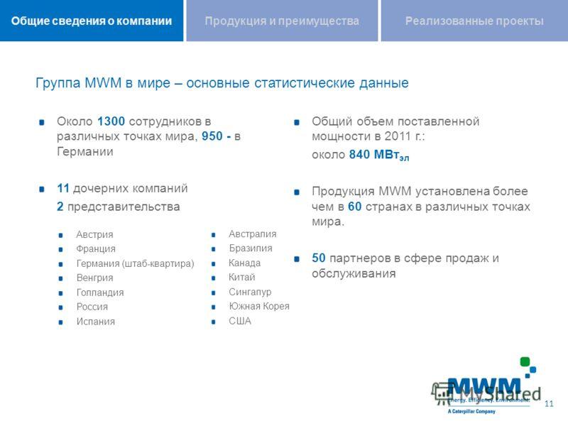 Группа MWM в мире – основные статистические данные Около 1300 сотрудников в различных точках мира, 950 - в Германии 11 дочерних компаний 2 представительства Общий объем поставленной мощности в 2011 г.: около 840 МВт эл Продукция MWM установлена более