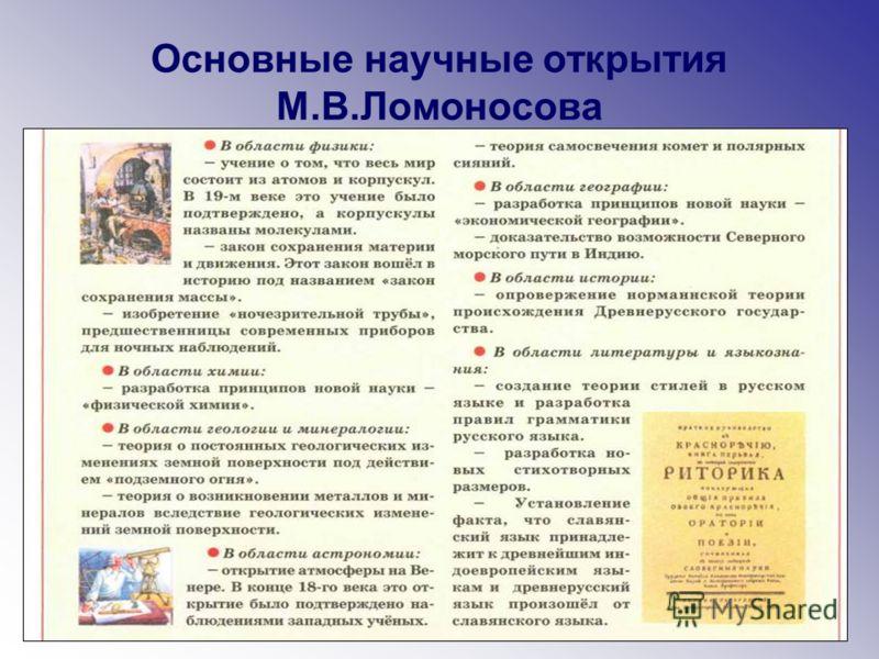Основные научные открытия М.В.Ломоносова