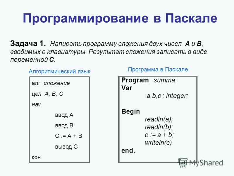Написать программу сложения