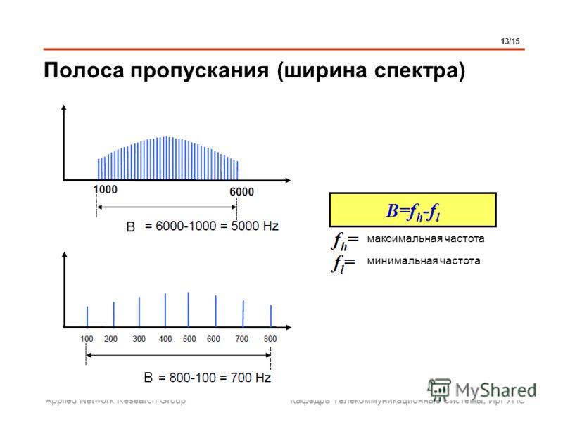 Полоса пропускания (ширина спектра) 13/15 B максимальная частота B минимальная частота