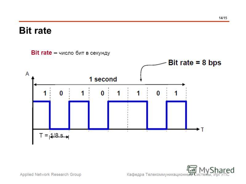 Bit rate 14/15 T = 1/8 s Bit rate – число бит в секунду
