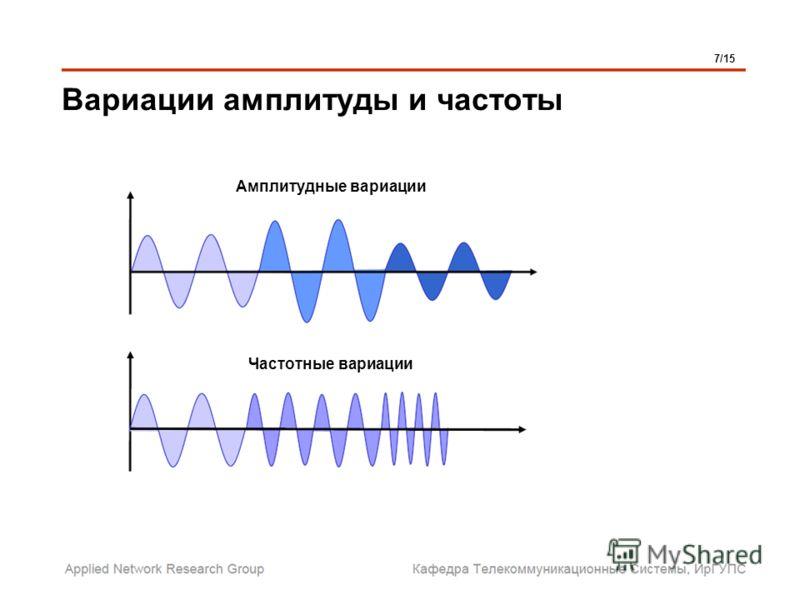Вариации амплитуды и частоты 7/15 Амплитудные вариации Частотные вариации