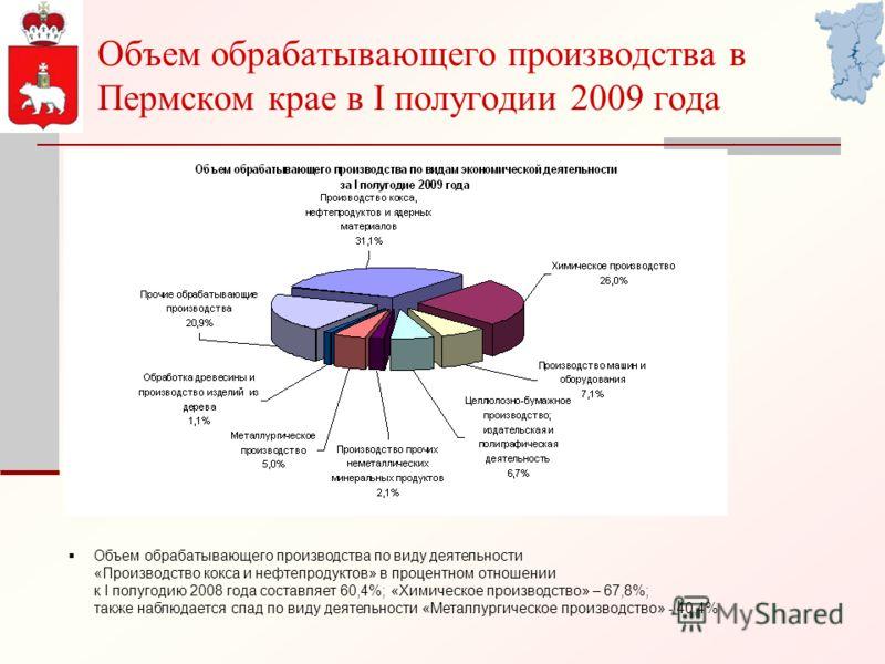 Объем обрабатывающего производства в Пермском крае в I полугодии 2009 года Объем обрабатывающего производства по виду деятельности «Производство кокса и нефтепродуктов» в процентном отношении к I полугодию 2008 года составляет 60,4%; «Химическое прои