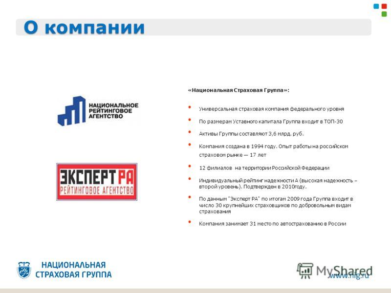 О компании «Национальная Страховая Группа»: Универсальная страховая компания федерального уровня По размерам Уставного капитала Группа входит в ТОП-30 Активы Группы составляют 3,6 млрд. руб. Компания создана в 1994 году. Опыт работы на российском стр