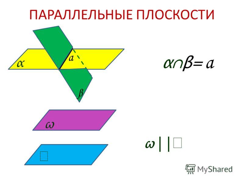 ПАРАЛЛЕЛЬНЫЕ ПЛОСКОСТИ α а β αβ= а ω ω||