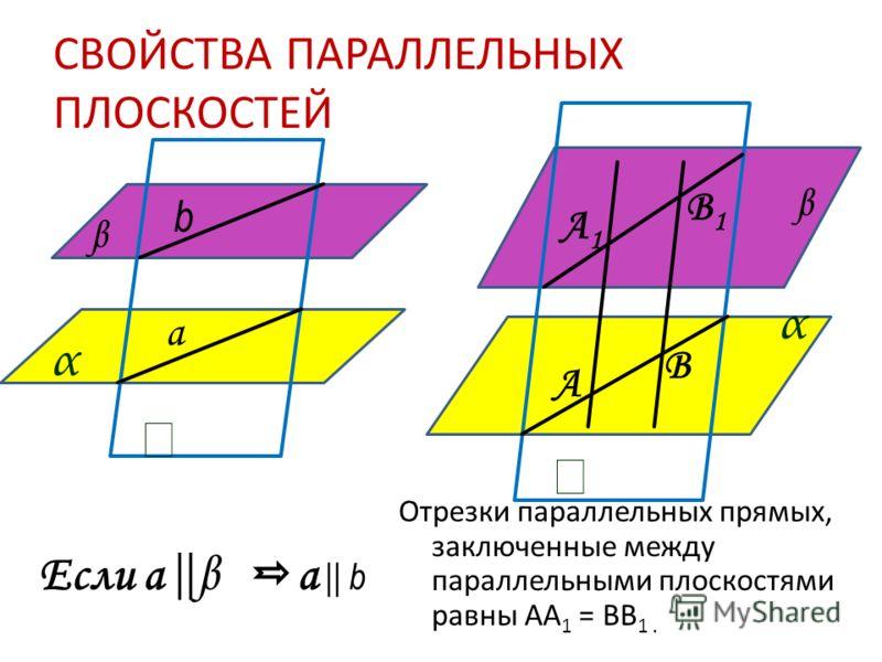 СВОЙСТВА ПАРАЛЛЕЛЬНЫХ ПЛОСКОСТЕЙ Отрезки параллельных прямых, заключенные между параллельными плоскостями равны AA 1 = BB 1. α β Если а || β а || b а b α β А1А1 А В1В1 В