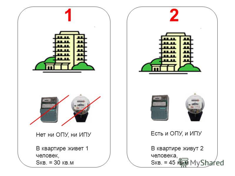 12 Нет ни ОПУ, ни ИПУ Есть и ОПУ, и ИПУ В квартире живет 1 человек, Sкв. = 30 кв.м В квартире живут 2 человека, Sкв. = 45 кв.м