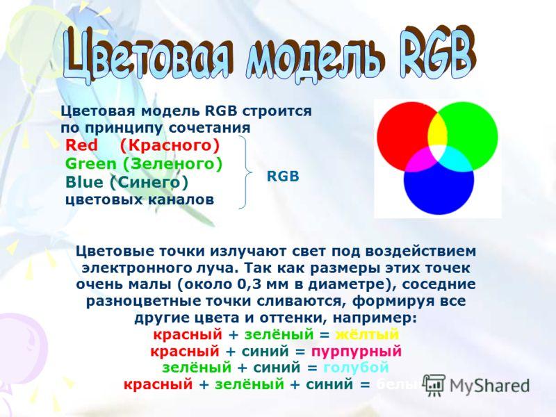 Цветовая модель RGB строится по принципу сочетания Red (Красного) Green (Зеленого) Blue (Синего) цветовых каналов Цветовые точки излучают свет под воздействием электронного луча. Так как размеры этих точек очень малы (около 0,3 мм в диаметре), соседн