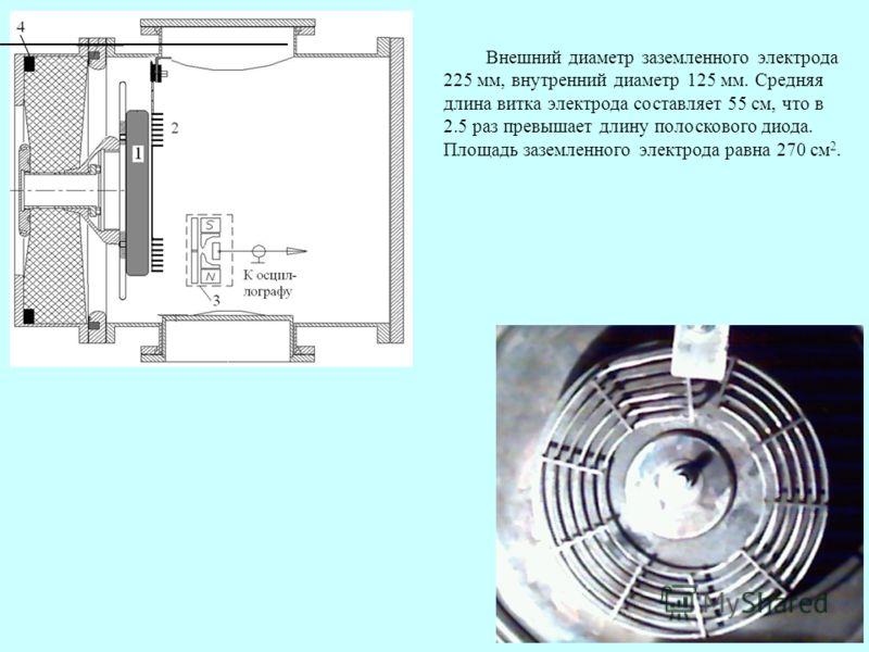22 Внешний диаметр заземленного электрода 225 мм, внутренний диаметр 125 мм. Средняя длина витка электрода составляет 55 см, что в 2.5 раз превышает длину полоскового диода. Площадь заземленного электрода равна 270 см 2.