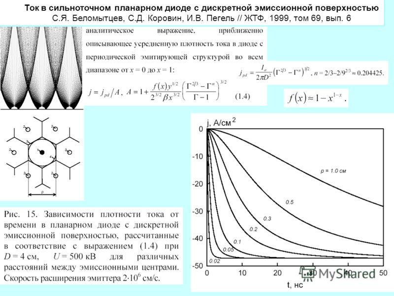 Ток в сильноточном планарном диоде с дискретной эмиссионной поверхностью С.Я. Беломытцев, С.Д. Коровин, И.В. Пегель // ЖТФ, 1999, том 69, вып. 6