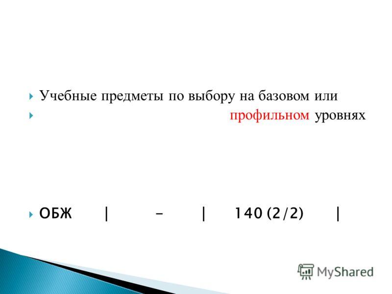 Учебные предметы по выбору на базовом или профильном уровнях ОБЖ - 140 (2/2)