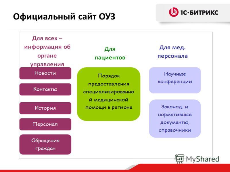 НовостиНовости НовостиНовости Официальный сайт ОУЗ