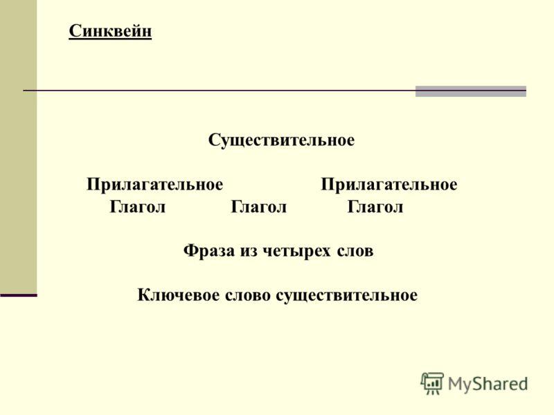 Существительное Прилагательное Глагол Глагол Глагол Фраза из четырех слов Ключевое слово существительное Синквейн