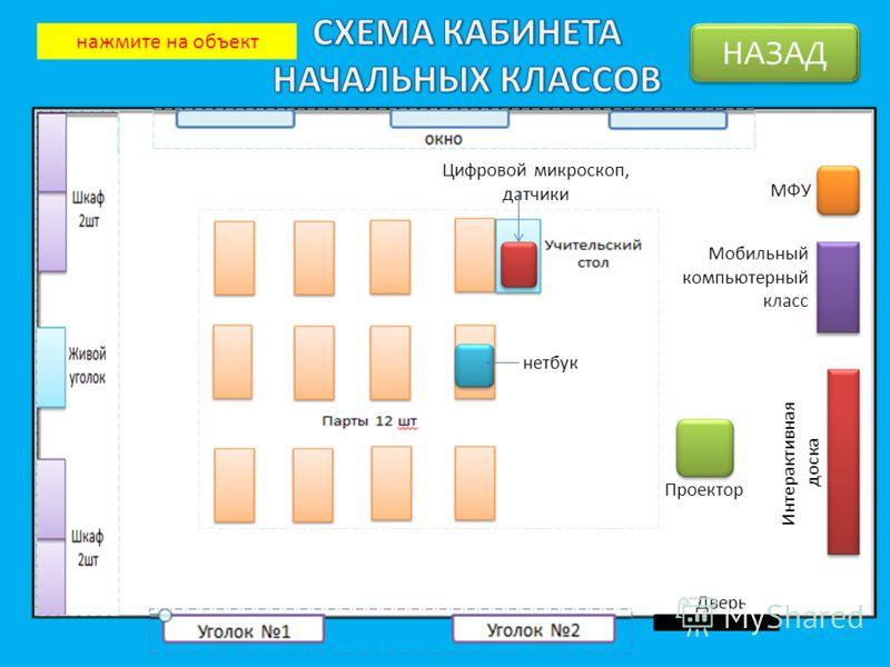 Интерактивная доска Проектор Дверь Мобильный компьютерный класс МФУ нажмите на объект НАЗАД Цифровой микроскоп, датчики нетбук