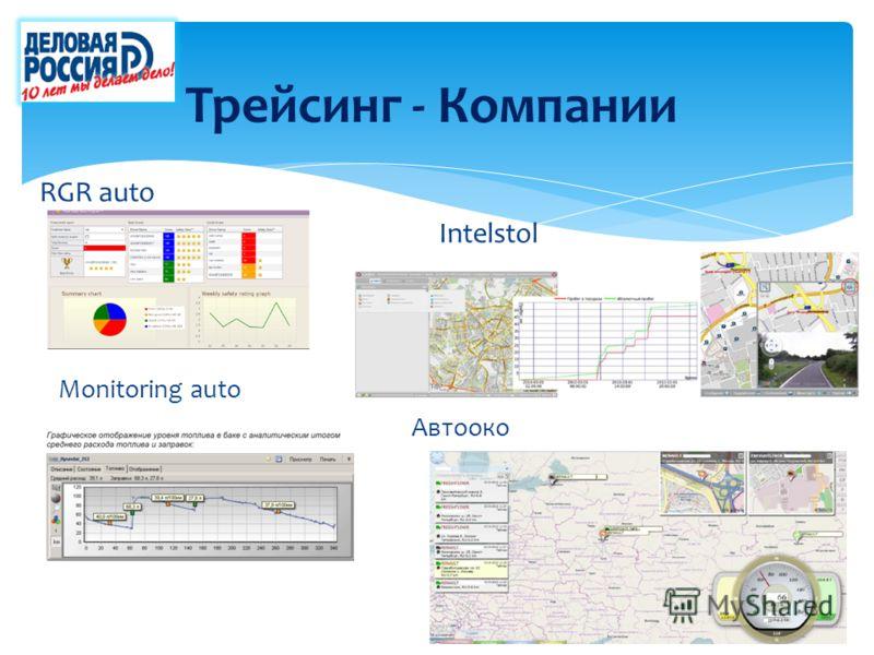 Трейсинг - Компании RGR auto Intelstol Monitoring auto Автооко