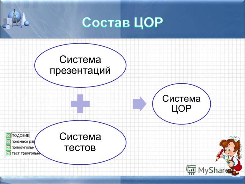 Система презентаций Система тестов Система ЦОР