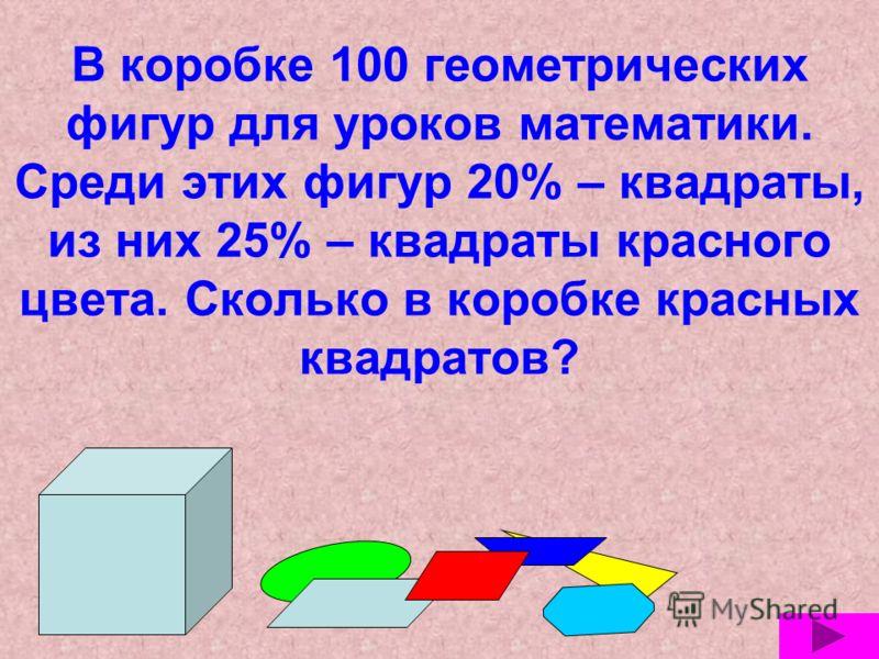В коробке 100 геометрических фигур для уроков математики. Среди этих фигур 20% – квадраты, из них 25% – квадраты красного цвета. Сколько в коробке красных квадратов?