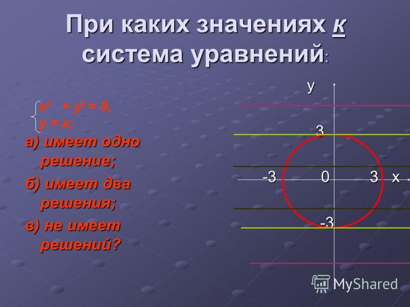 При каких значениях к система уравнений : а) имеет одно решение; б) имеет два решения; в) не имеет решений? у 3 -3 0 3 х -3 0 3 х -3 -3 x 2 + у 2 = 9, у = к;