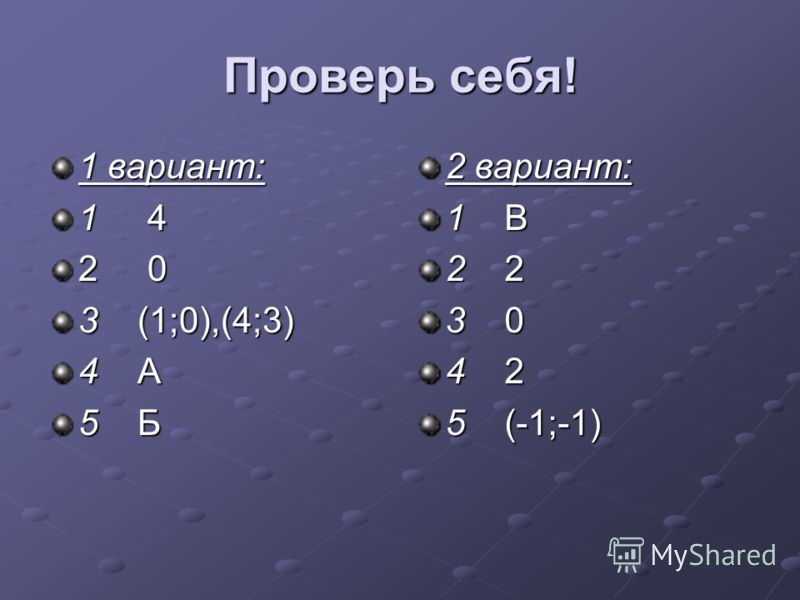 Проверь себя! 1 вариант: 1 4 2 0 3 (1;0),(4;3) 4 А 5 Б 2 вариант: 1 В 2 2 3 0 4 2 5 (-1;-1)