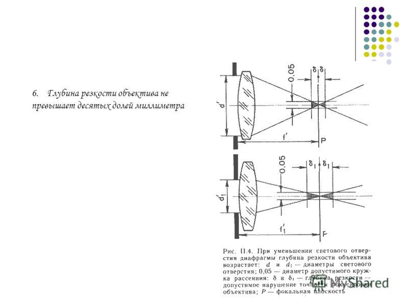 6.Глубина резкости объектива не превышает десятых долей миллиметра