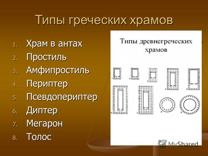Типы греческих храмов 1. Храм в антах 2. Простиль 3. Амфипростиль 4. Периптер 5. Псевдопериптер 6. Диптер 7. Мегарон 8. Толос