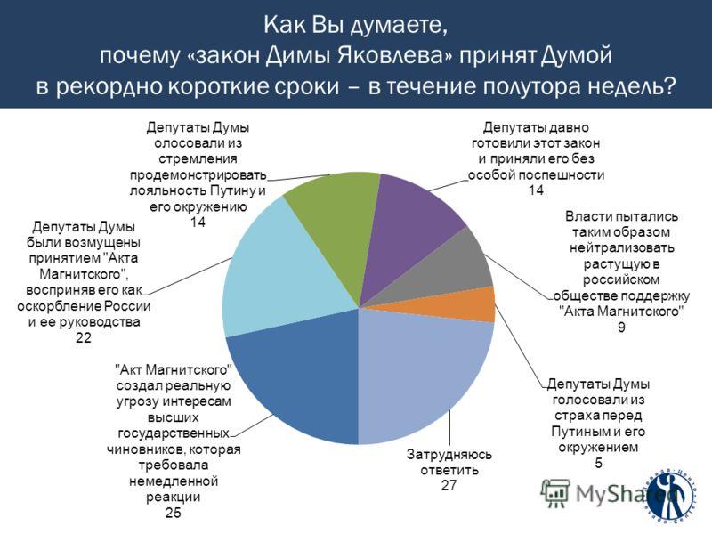 Как Вы думаете, почему «закон Димы Яковлева» принят Думой в рекордно короткие сроки – в течение полутора недель?