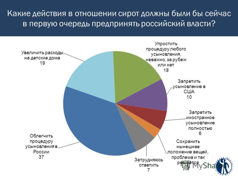 Какие действия в отношении сирот должны были бы сейчас в первую очередь предпринять российский власти?