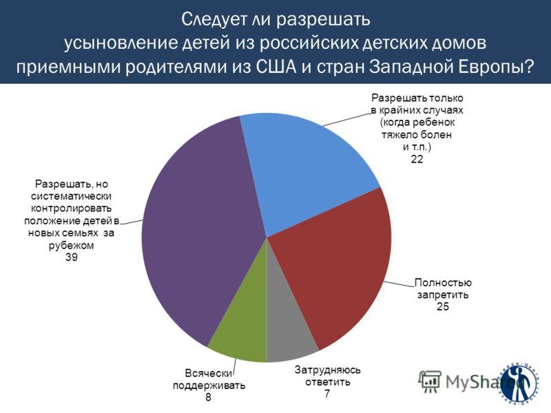Следует ли разрешать усыновление детей из российских детских домов приемными родителями из США и стран Западной Европы?