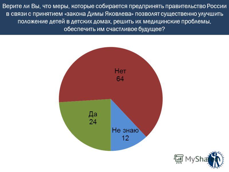 Верите ли Вы, что меры, которые собирается предпринять правительство России в связи с принятием «закона Димы Яковлева» позволят существенно улучшить положение детей в детских домах, решить их медицинские проблемы, обеспечить им счастливое будущее?
