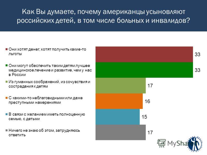 Как Вы думаете, почему американцы усыновляют российских детей, в том числе больных и инвалидов?