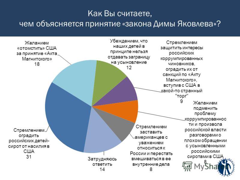 Как Вы считаете, чем объясняется принятие «закона Димы Яковлева»?