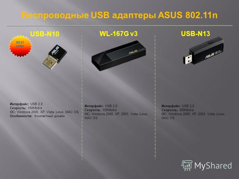 Беспроводные USB адаптеры ASUS 802.11n USB-N10 Интерфейс: USB 2.0 Скорость: 150Mbit/s ОС: Windows 2000, XP, Vista, Linux, MAC OS Особенности: Компактный дизайн WL-167G v3 Интерфейс: USB 2.0 Скорость: 150Mbit/s ОС: Windows 2000, XP, 2003, Vista, Linux