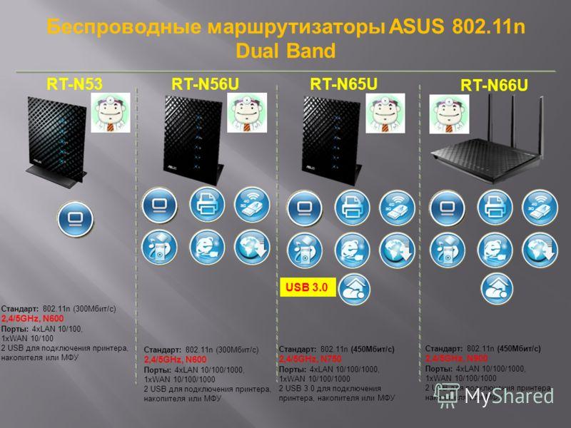 Беспроводные маршрутизаторы ASUS 802.11n Dual Band RT-N56U Стандарт: 802.11n (300Мбит/с) 2,4/5GHz, N600 Порты: 4хLAN 10/100/1000, 1xWAN 10/100/1000 2 USB для подключения принтера, накопителя или МФУ RT-N53 Стандарт: 802.11n (300Мбит/с) 2,4/5GHz, N600
