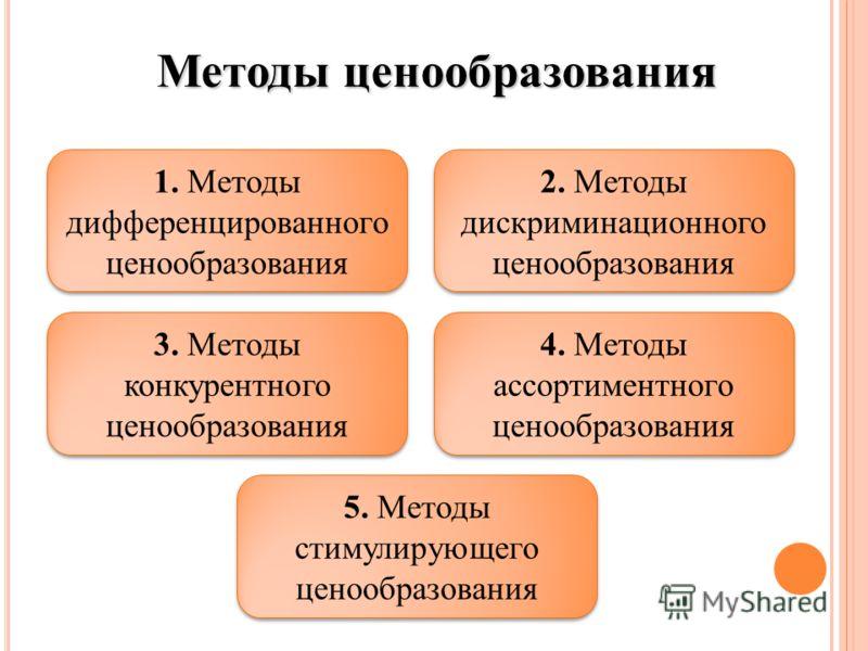 Методы ценообразования 1. Методы дифференцированного ценообразования 2. Методы дискриминационного ценообразования 3. Методы конкурентного ценообразования 4. Методы ассортиментного ценообразования 5. Методы стимулирующего ценообразования