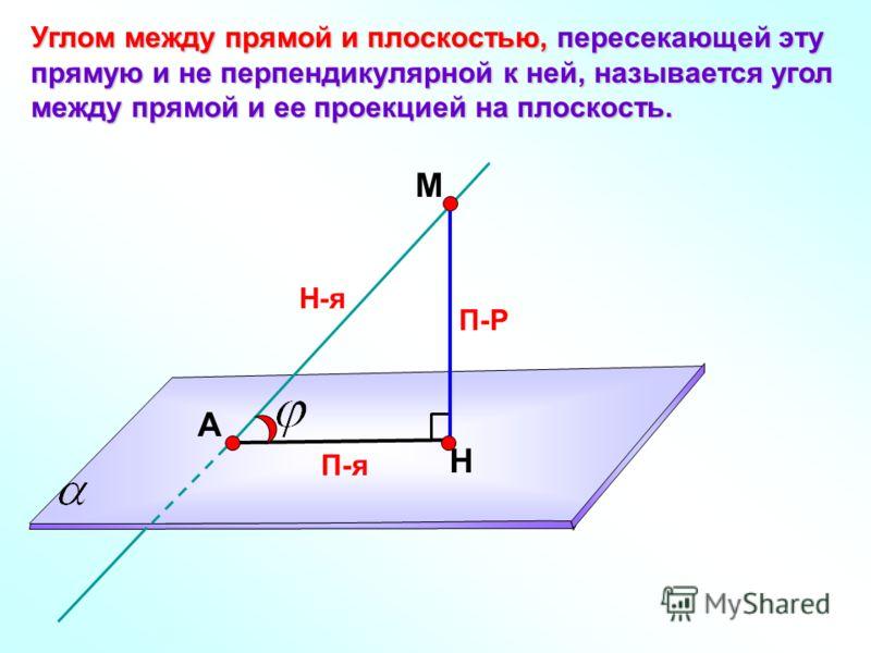 П-Р Углом между прямой и плоскостью, пересекающей эту прямую и не перпендикулярной к ней, называется угол между прямой и ее проекцией на плоскость. Н-я П-я Н А М
