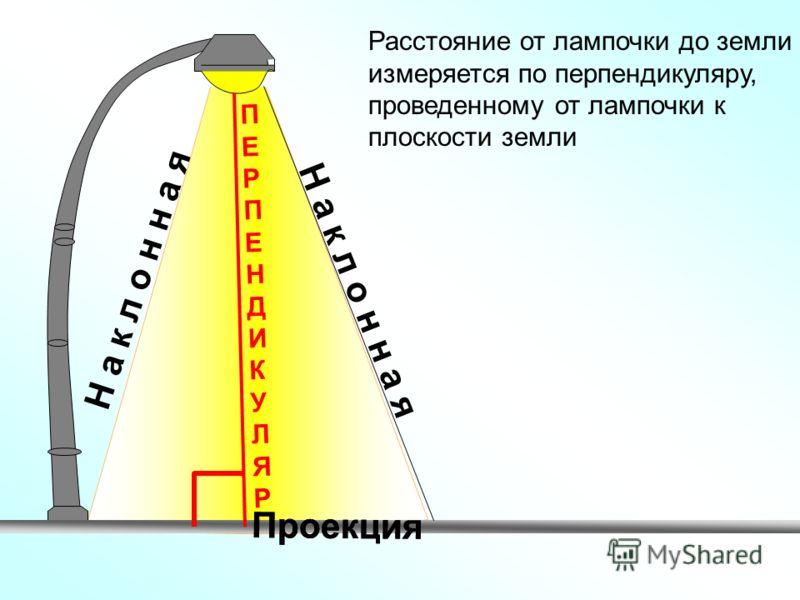 Расстояние от лампочки до земли измеряется по перпендикуляру, проведенному от лампочки к плоскости земли Н а к л о н н а я ПЕРПЕНДИКУЛЯРПЕРПЕНДИКУЛЯР Проекция