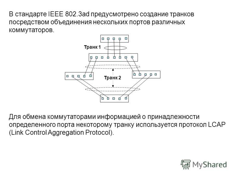 В стандарте IEEE 802.3ad предусмотрено создание транков посредством объединения нескольких портов различных коммутаторов. Транк 1 Транк 2 Для обмена коммутаторами информацией о принадлежности определенного порта некоторому транку используется протоко