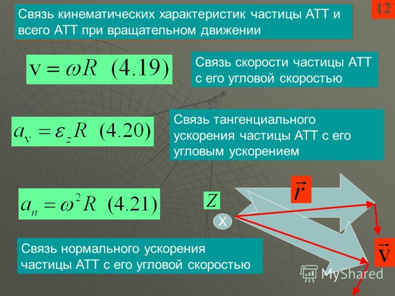 12 Связь кинематических характеристик частицы АТТ и всего АТТ при вращательном движении Связь скорости частицы АТТ с его угловой скоростью Связь тангенциального ускорения частицы АТТ с его угловым ускорением Связь нормального ускорения частицы АТТ с