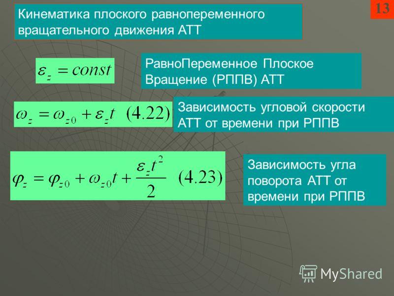 13 Кинематика плоского равнопеременного вращательного движения АТТ РавноПеременное Плоское Вращение (РППВ) АТТ Зависимость угловой скорости АТТ от времени при РППВ Зависимость угла поворота АТТ от времени при РППВ