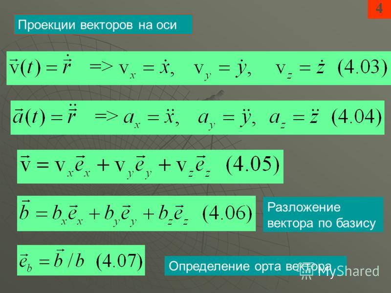 4 Проекции векторов на оси Разложение вектора по базису Определение орта вектора