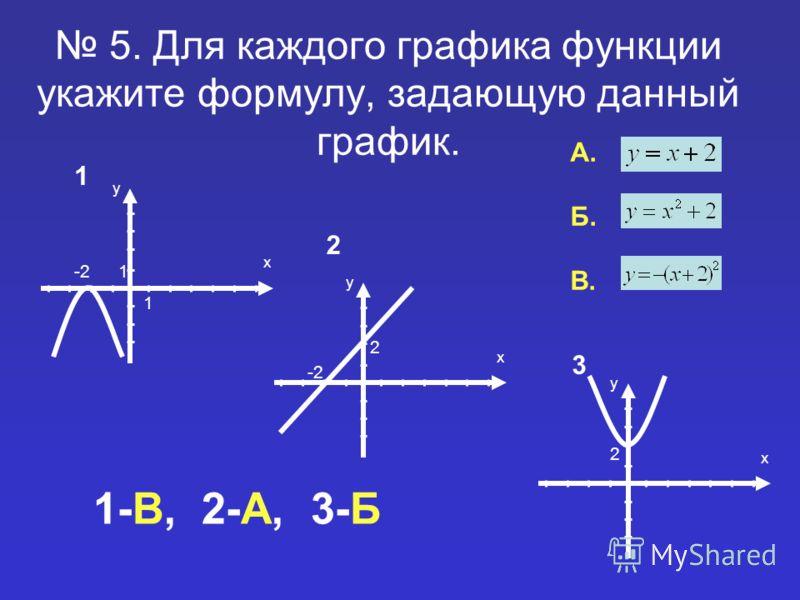 5. Для каждого графика функции укажите формулу, задающую данный график. 1 2 3 А. Б. В. 1-В, 2-А, 3-Б 1 у х у х у х 1 -2 2 2