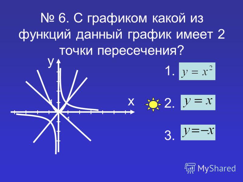 6. С графиком какой из функций данный график имеет 2 точки пересечения? 1. 2. 3. у х 1 1
