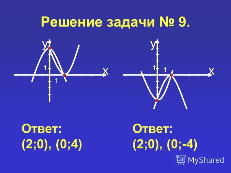 Решение задачи 9. Ответ: (2;0), (0;4) Ответ: (2;0), (0;-4) у х 1 1 у х 1 1