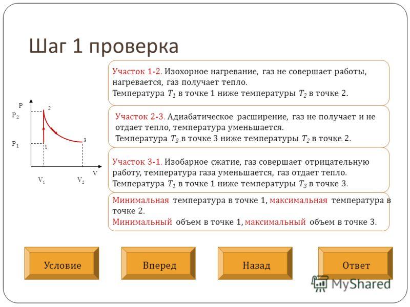 Шаг 1 проверка V P V 1 V 2 P2P1P2P1 1 2 3 Участок 1-2. Изохорное нагревание, газ не совершает работы, нагревается, газ получает тепло. Температура Т 1 в точке 1 ниже температуры Т 2 в точке 2. Участок 2-3. Адиабатическое расширение, газ не получает и
