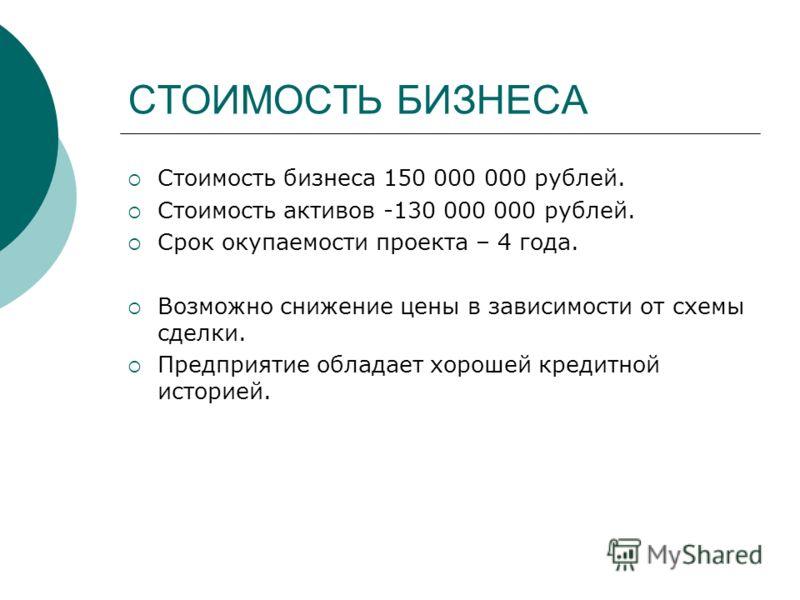 СТОИМОСТЬ БИЗНЕСА Стоимость бизнеса 150 000 000 рублей. Стоимость активов -130 000 000 рублей. Срок окупаемости проекта – 4 года. Возможно снижение цены в зависимости от схемы сделки. Предприятие обладает хорошей кредитной историей.