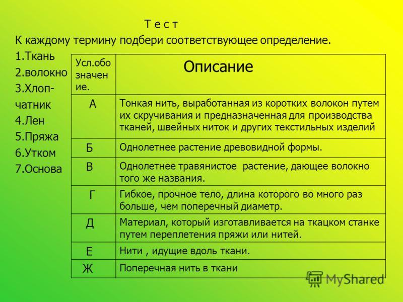 Т е с т К каждому термину подбери соответствующее определение. 1.Ткань 2.волокно 3.Хлоп- чатник 4.Лен 5.Пряжа 6.Утком 7.Основа Усл.обо значен ие. Описание А Тонкая нить, выработанная из коротких волокон путем их скручивания и предназначенная для прои
